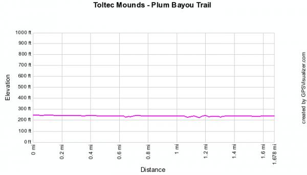 Toltec Mounds: Plum Bayou Trail - 2mi photo