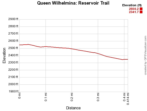 Queen Wilhelmina: Reservoir Trail - 1 mi (o&b) photo