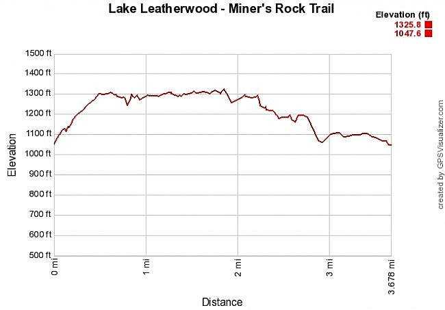Lake Leatherwood: Miner's Rock Trail – 4 mi photo