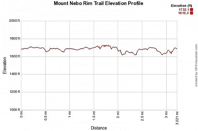 Mount Nebo: Rim Trail - 3mi photo